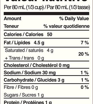 coconut-milk-nutritional